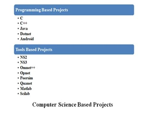 MATLAB Projects for Master Thesis Students - PHD TOPIC